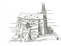 Altes Schloss Windhaag 1654