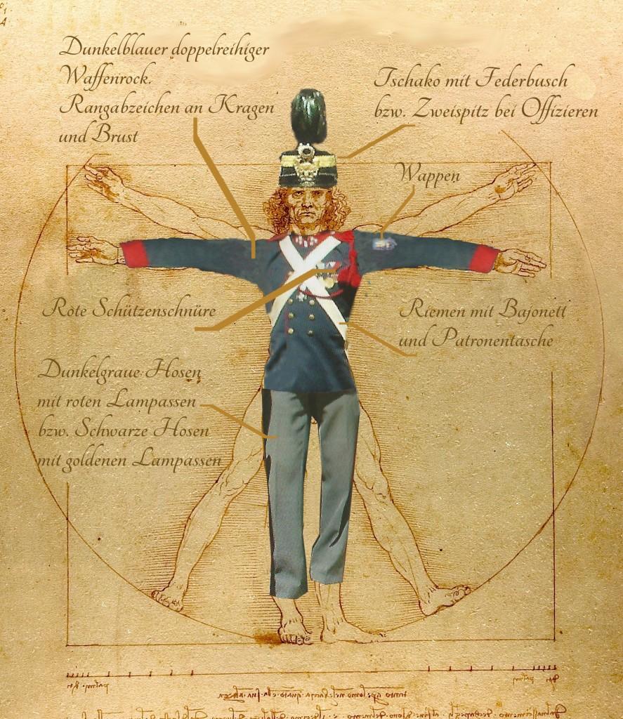 Abbildung der Uniformen. Selbes wird im Beitrag beschrieben